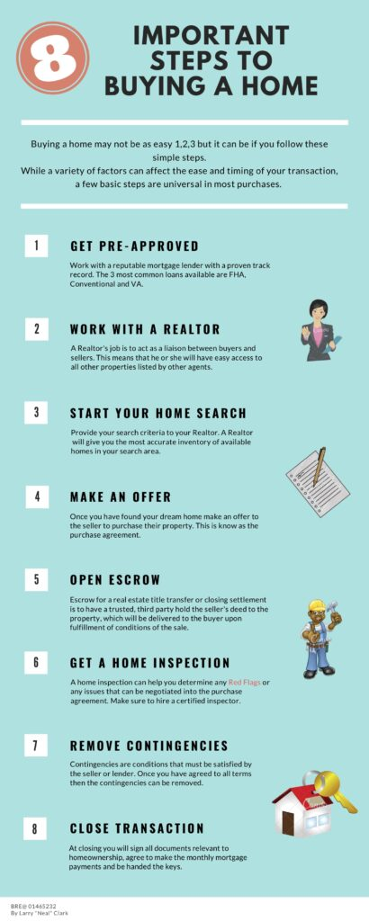 8 Important Steps To Buying A Home